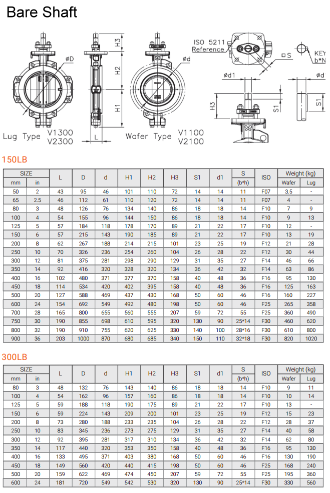 Butterfly Valve Size Chart Best Image Of Butterfly